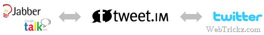 Tweet.IM