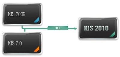 Upgrade KIS 2009 & KIS 7.0 to Kaspersky Internet Security 2010