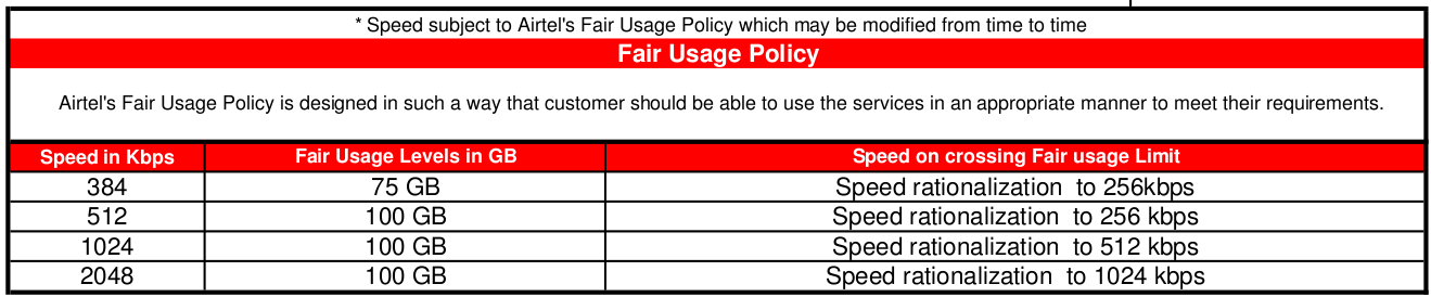 Airtel Fair Usage policy