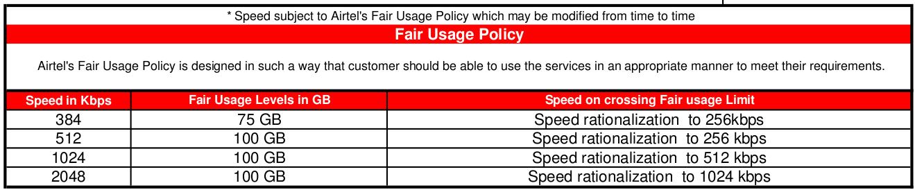 Airtel Fair Usage policy