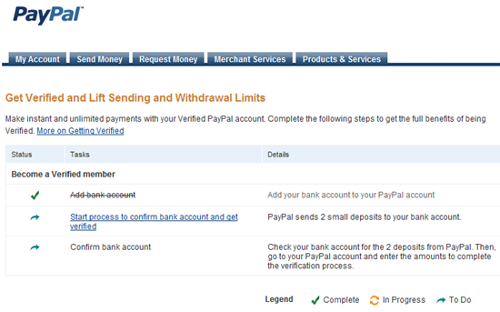 Paypal verification process