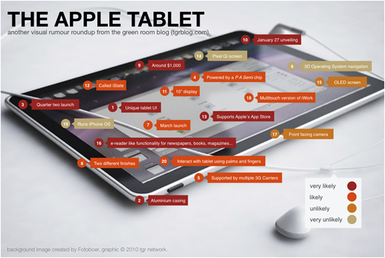 apple-tablet-rumour-roundup1