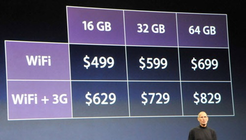 Apple iPad Pricing