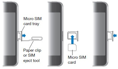 Inserting SIM in iPhone 4