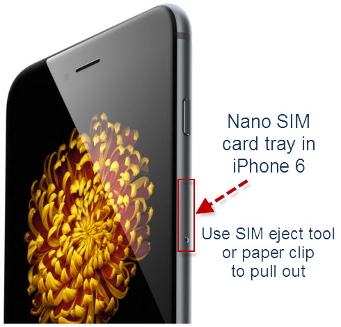 Insert SIM in iPhone 6 and iPhone 6 Plus