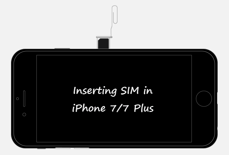 Inserting SIM card in iPhone 7 & iPhone 7 Plus