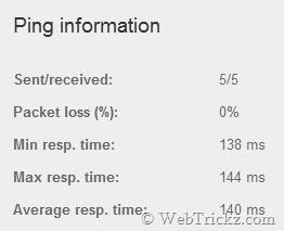 Ping information of webtrickz
