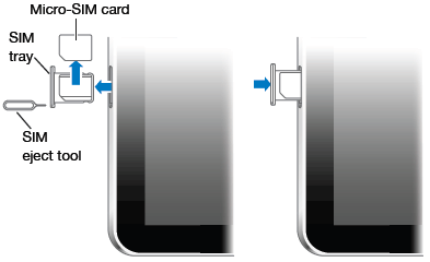 How To Take Sim Card Out Of Iphone