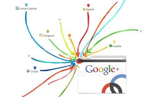 googleplus_webtrickz