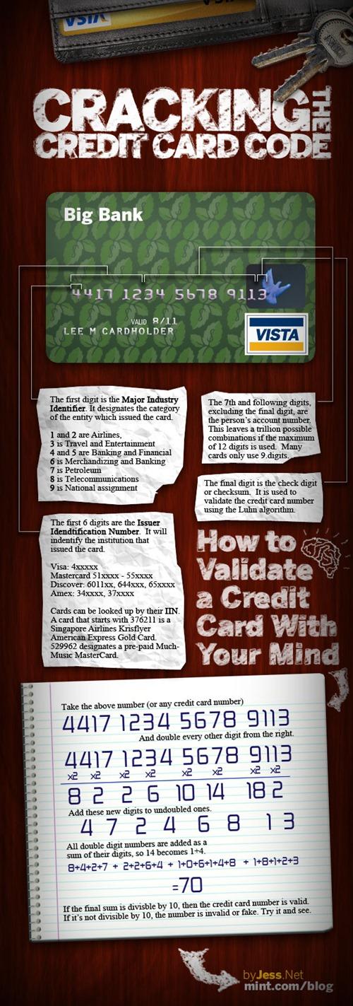 Cracking Credit Card Code