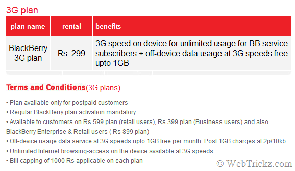 airtel blackberry new unlimited 3G plan