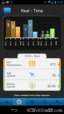 Infolinks_real-time-earning-reports