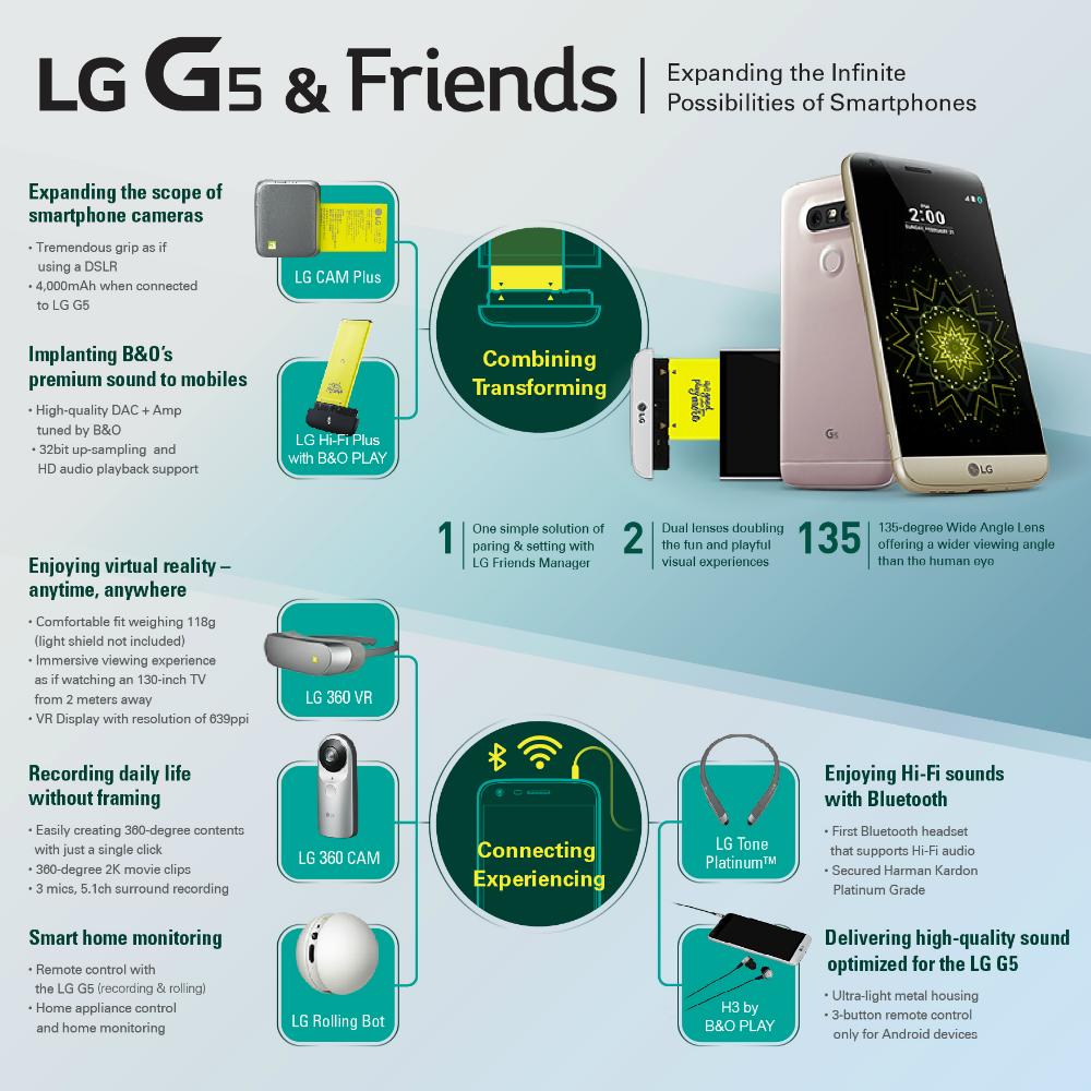 nexus2cee_lg-g5-infographic