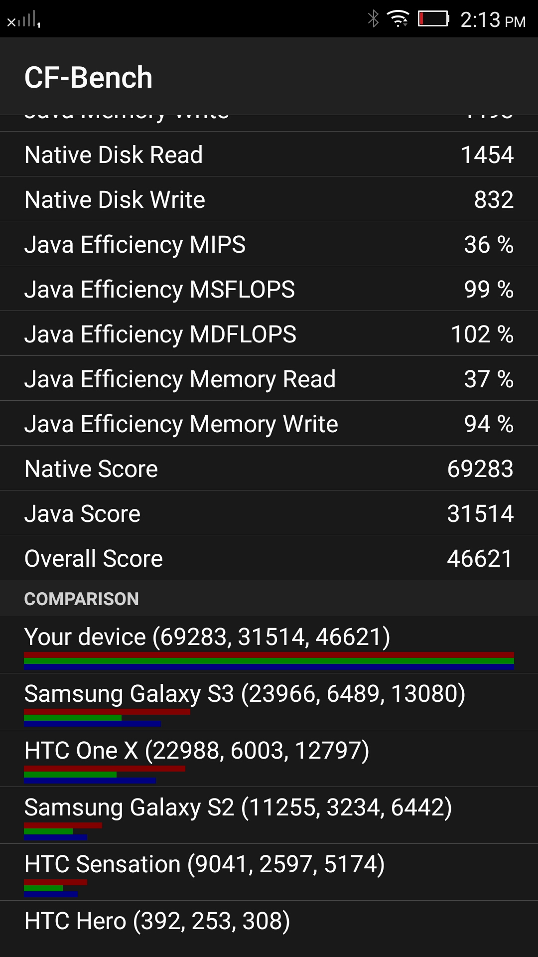 Benchmark Tests K3 Note 14 13 45 049